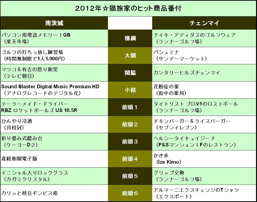 2012_hit_2